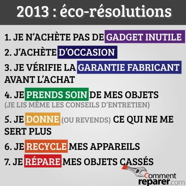 2013 : les bonnes résolutions