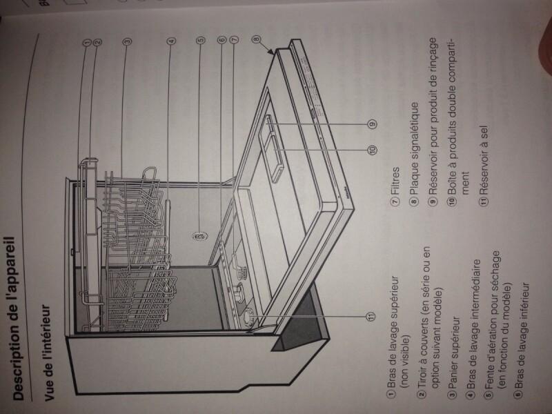 Lave Vaisselle Miele G1162 Defaut Aquasecurite