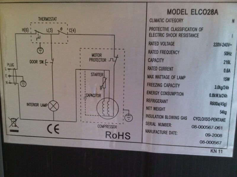 R parer r frig rateur d 39 un combin r frig rateur for Degivrer rapidement un congelateur