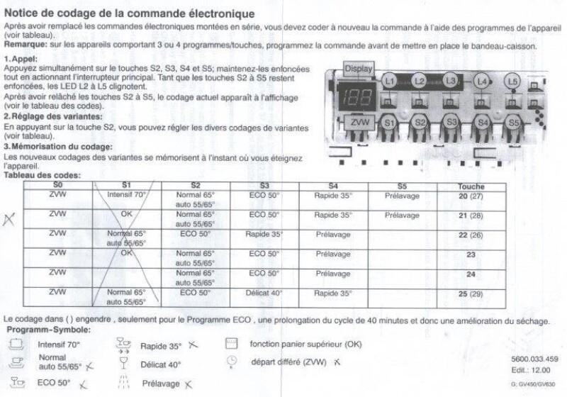 Reprogrammer Module De Commande Lave Vaisselle Bosch